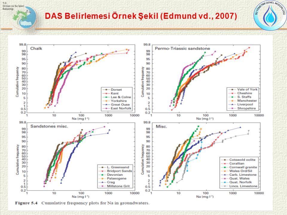 60 DAS Belirlemesi Örnek Şekil (Edmund vd., 2007)