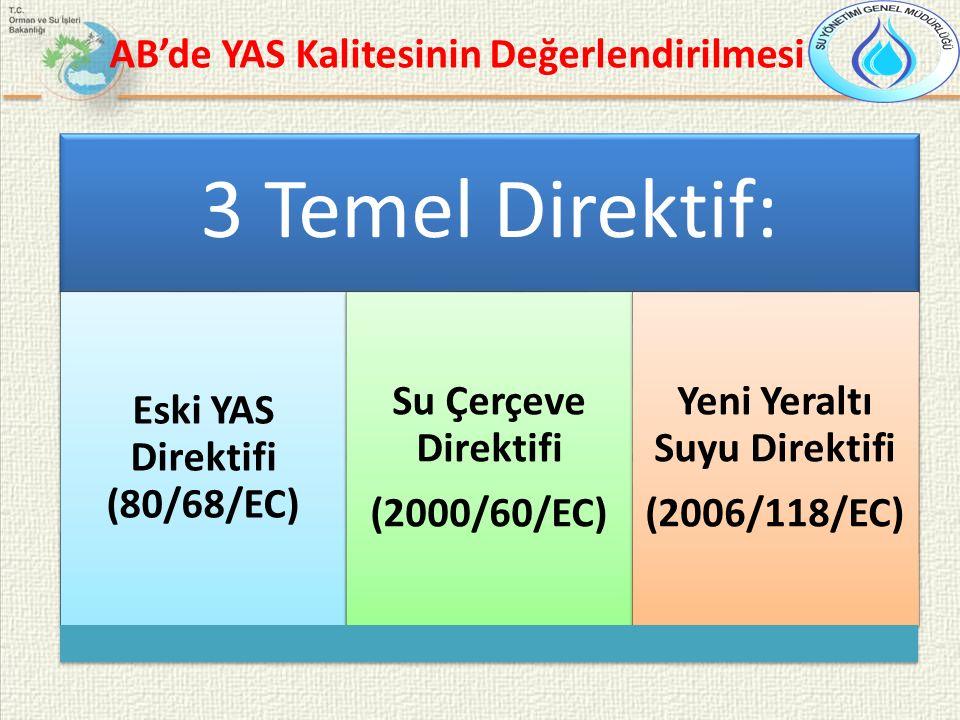 AB'de YAS Kalitesinin Değerlendirilmesi 3 Temel Direktif: Eski YAS Direktifi (80/68/EC) Su Çerçeve Direktifi (2000/60/EC) Yeni Yeraltı Suyu Direktifi (2006/118/EC)