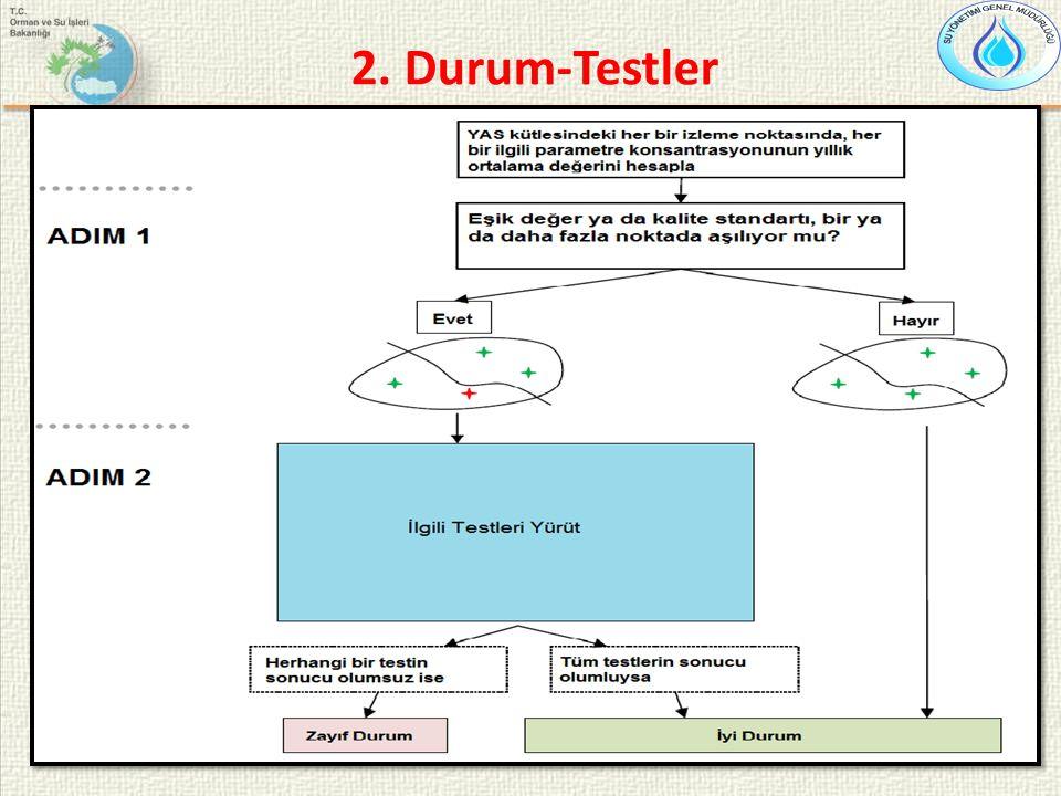 2. Durum-Testler 70