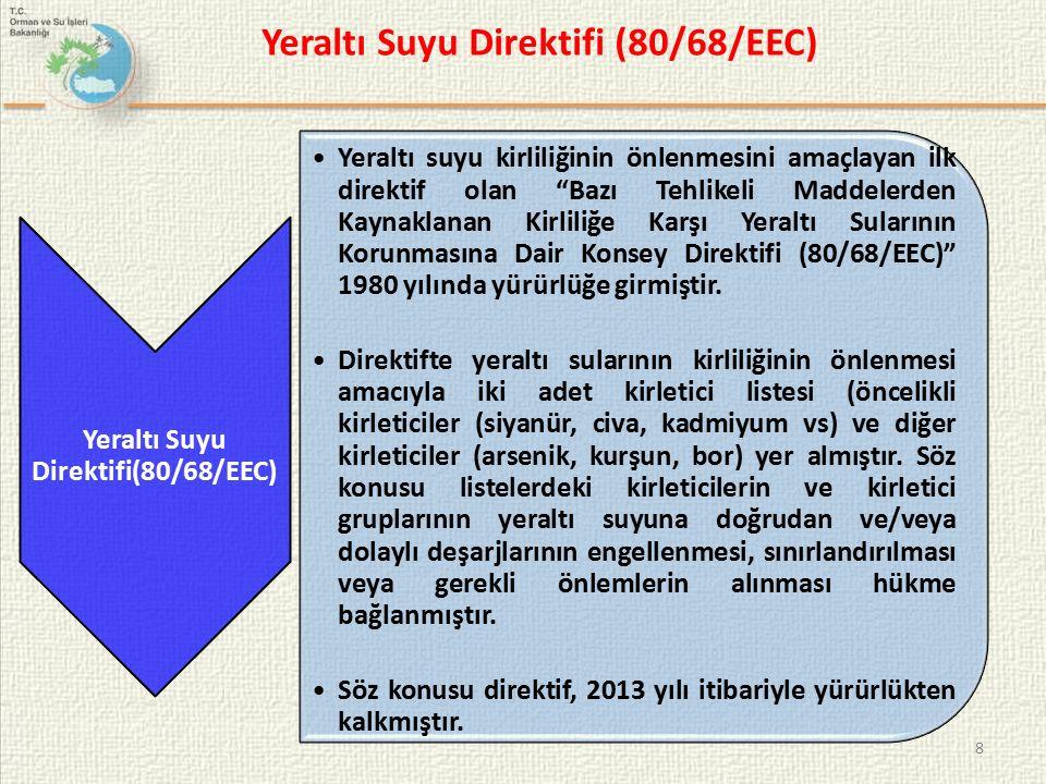 Yeraltı Suyu Direktifi (80/68/EEC) Yeraltı suyu kirliliğinin önlenmesini amaçlayan ilk direktif olan Bazı Tehlikeli Maddelerden Kaynaklanan Kirliliğe Karşı Yeraltı Sularının Korunmasına Dair Konsey Direktifi (80/68/EEC) 1980 yılında yürürlüğe girmiştir.