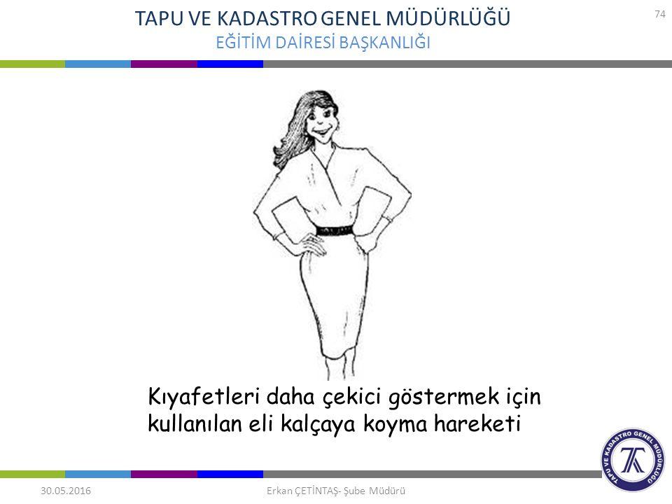 TAPU VE KADASTRO GENEL MÜDÜRLÜĞÜ EĞİTİM DAİRESİ BAŞKANLIĞI 30.05.2016 74 Erkan ÇETİNTAŞ- Şube Müdürü Kıyafetleri daha çekici göstermek için kullanılan