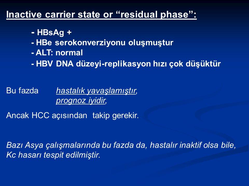 Inactive carrier state or residual phase : - HBsAg + - HBe serokonverziyonu oluşmuştur - ALT: normal - HBV DNA düzeyi-replikasyon hızı çok düşüktür Bu fazda hastalık yavaşlamıştır, prognoz iyidir, Ancak HCC açısından takip gerekir.