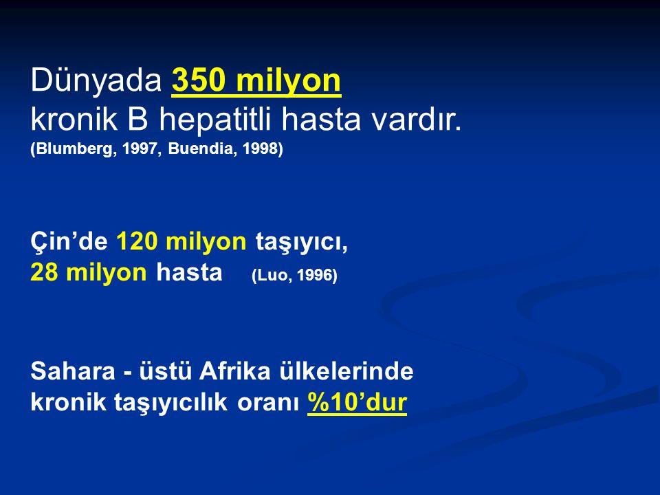 Dünyada 350 milyon kronik B hepatitli hasta vardır.