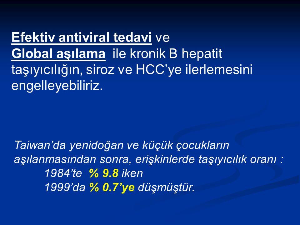 LAMIVUDINE 100mg/oral/günde bir virüs replikasyonunu inhibe eder, Kc enflamasyonunda gerileme sağlar, Kc fibrozunu düzeltir Büyük plasebo kontrollü çalışmalarda %98'inde HBV DNA geriler HBeAg neg.