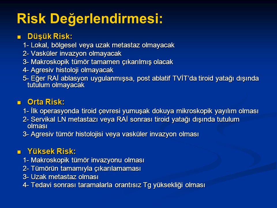 Risk Değerlendirmesi: Düşük Risk: Düşük Risk: 1- Lokal, bölgesel veya uzak metastaz olmayacak 1- Lokal, bölgesel veya uzak metastaz olmayacak 2- Vasküler invazyon olmayacak 2- Vasküler invazyon olmayacak 3- Makroskopik tümör tamamen çıkarılmış olacak 3- Makroskopik tümör tamamen çıkarılmış olacak 4- Agresiv histoloji olmayacak 4- Agresiv histoloji olmayacak 5- Eğer RAİ ablasyon uygulanmışsa, post ablatif TVİT'da tiroid yatağı dışında tutulum olmayacak 5- Eğer RAİ ablasyon uygulanmışsa, post ablatif TVİT'da tiroid yatağı dışında tutulum olmayacak Orta Risk: Orta Risk: 1- İlk operasyonda tiroid çevresi yumuşak dokuya mikroskopik yayılım olması 1- İlk operasyonda tiroid çevresi yumuşak dokuya mikroskopik yayılım olması 2- Servikal LN metastazı veya RAİ sonrası tiroid yatağı dışında tutulum olması 2- Servikal LN metastazı veya RAİ sonrası tiroid yatağı dışında tutulum olması 3- Agresiv tümör histolojisi veya vasküler invazyon olması 3- Agresiv tümör histolojisi veya vasküler invazyon olması Yüksek Risk: Yüksek Risk: 1- Makroskopik tümör invazyonu olması 1- Makroskopik tümör invazyonu olması 2- Tümörün tamamıyla çıkarılamaması 2- Tümörün tamamıyla çıkarılamaması 3- Uzak metastaz olması 3- Uzak metastaz olması 4- Tedavi sonrası taramalarla orantısız Tg yüksekliği olması 4- Tedavi sonrası taramalarla orantısız Tg yüksekliği olması