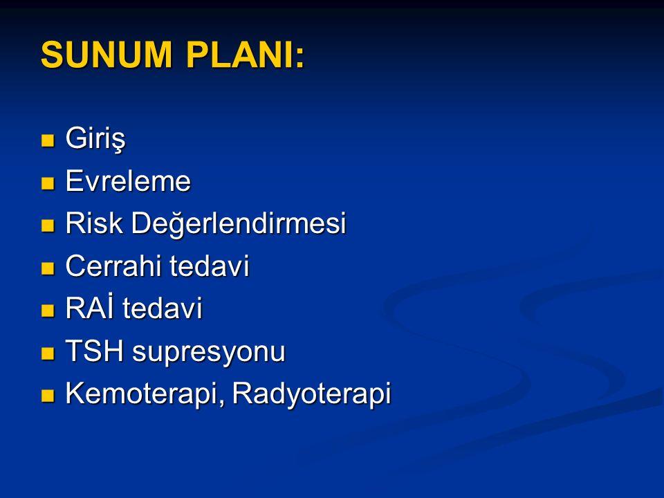 SUNUM PLANI: Giriş Giriş Evreleme Evreleme Risk Değerlendirmesi Risk Değerlendirmesi Cerrahi tedavi Cerrahi tedavi RAİ tedavi RAİ tedavi TSH supresyonu TSH supresyonu Kemoterapi, Radyoterapi Kemoterapi, Radyoterapi