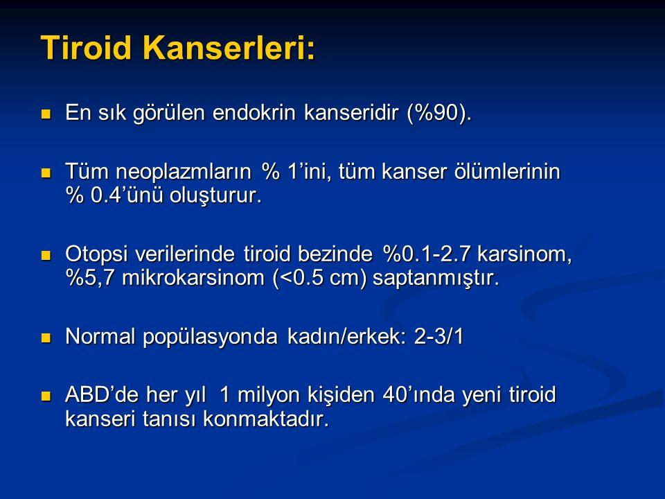 Tiroid Kanserleri: En sık görülen endokrin kanseridir (%90). En sık görülen endokrin kanseridir (%90). Tüm neoplazmların % 1'ini, tüm kanser ölümlerin
