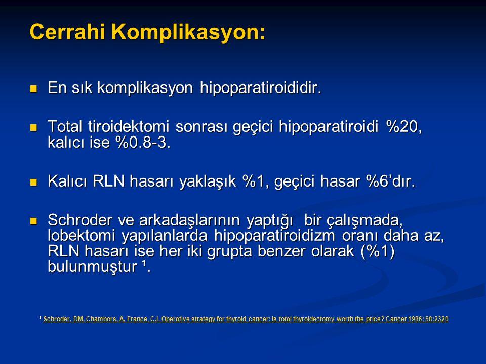 En sık komplikasyon hipoparatiroididir. En sık komplikasyon hipoparatiroididir.
