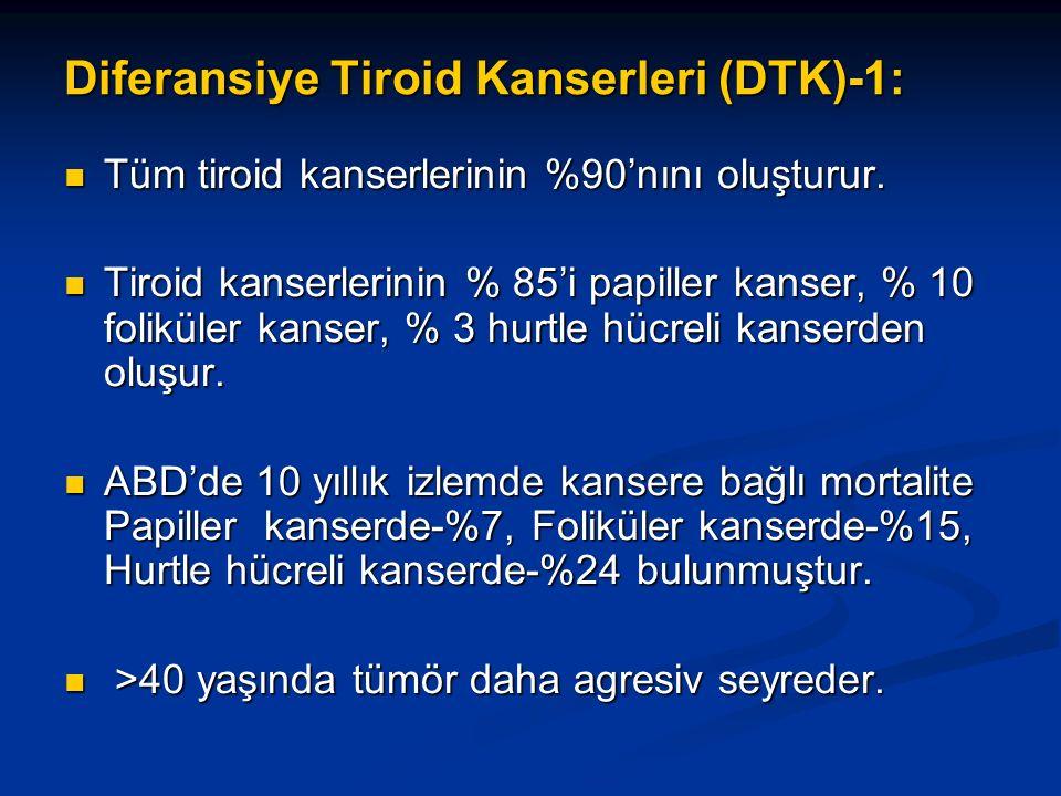 Diferansiye Tiroid Kanserleri (DTK)-1: Tüm tiroid kanserlerinin %90'nını oluşturur. Tüm tiroid kanserlerinin %90'nını oluşturur. Tiroid kanserlerinin