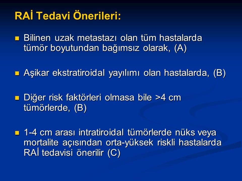 Bilinen uzak metastazı olan tüm hastalarda tümör boyutundan bağımsız olarak, (A) Bilinen uzak metastazı olan tüm hastalarda tümör boyutundan bağımsız olarak, (A) Aşikar ekstratiroidal yayılımı olan hastalarda, (B) Aşikar ekstratiroidal yayılımı olan hastalarda, (B) Diğer risk faktörleri olmasa bile >4 cm tümörlerde, (B) Diğer risk faktörleri olmasa bile >4 cm tümörlerde, (B) 1-4 cm arası intratiroidal tümörlerde nüks veya mortalite açısından orta-yüksek riskli hastalarda RAİ tedavisi önerilir (C) 1-4 cm arası intratiroidal tümörlerde nüks veya mortalite açısından orta-yüksek riskli hastalarda RAİ tedavisi önerilir (C) RAİ Tedavi Önerileri: