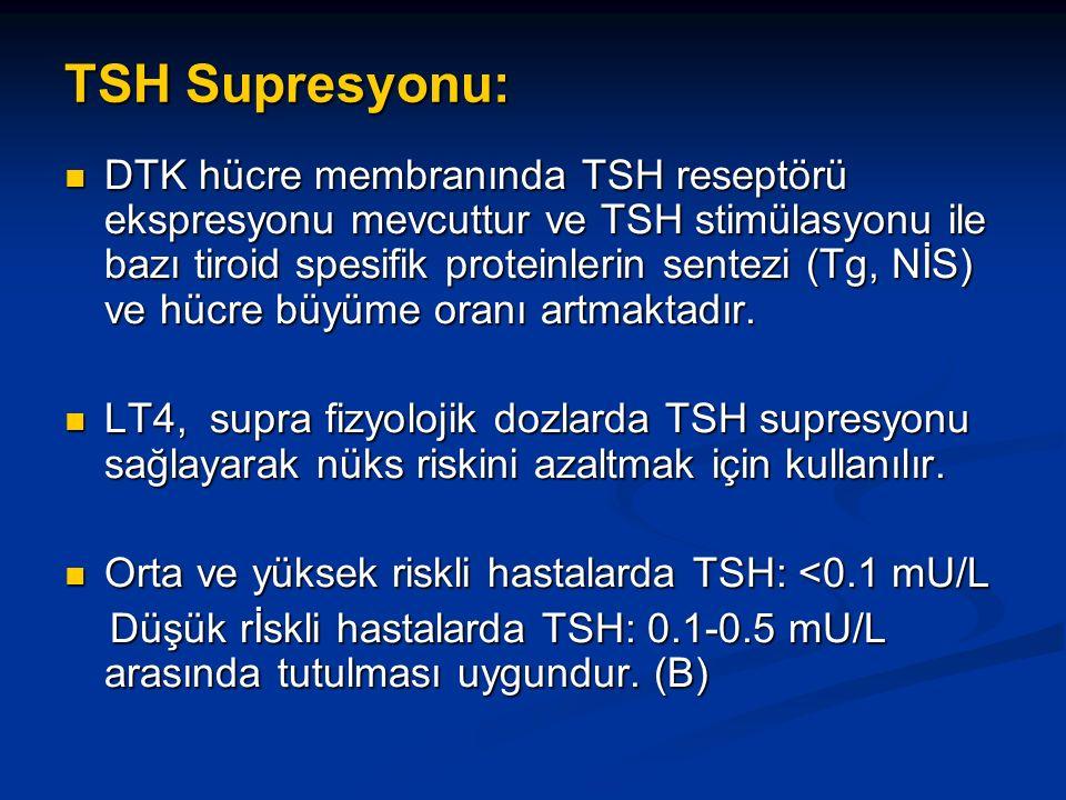 TSH Supresyonu: DTK hücre membranında TSH reseptörü ekspresyonu mevcuttur ve TSH stimülasyonu ile bazı tiroid spesifik proteinlerin sentezi (Tg, NİS) ve hücre büyüme oranı artmaktadır.