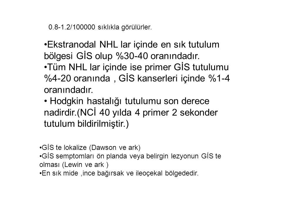 Ekstranodal NHL lar içinde en sık tutulum bölgesi GİS olup %30-40 oranındadır.