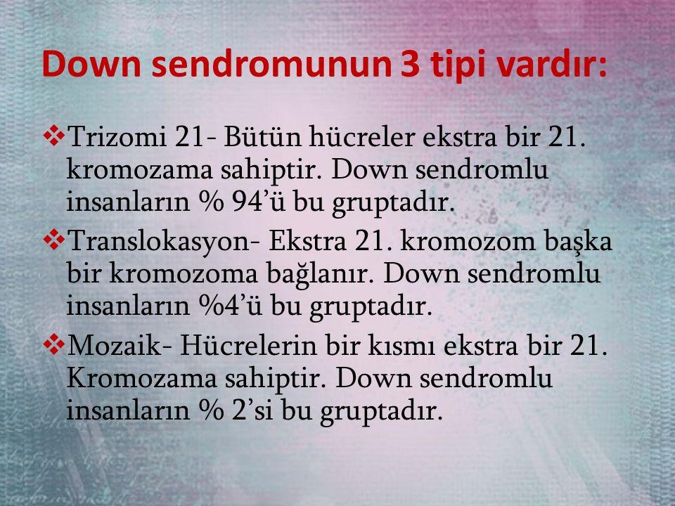 Down sendromunun 3 tipi vardır:  Trizomi 21- Bütün hücreler ekstra bir 21. kromozama sahiptir. Down sendromlu insanların % 94'ü bu gruptadır.  Trans