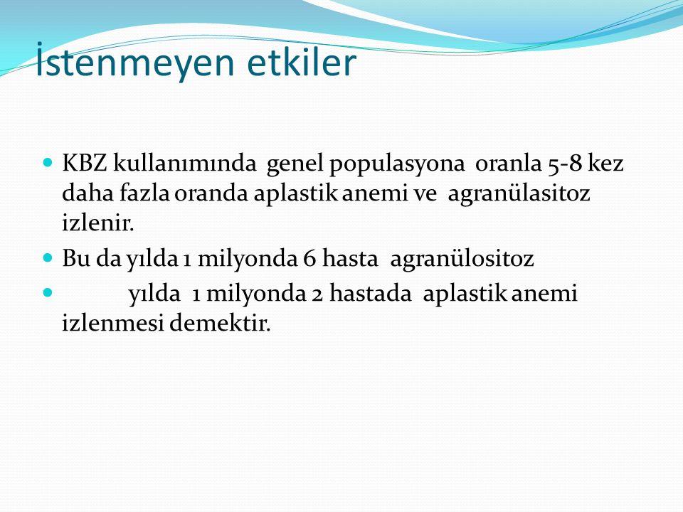 İstenmeyen etkiler KBZ kullanımında genel populasyona oranla 5-8 kez daha fazla oranda aplastik anemi ve agranülasitoz izlenir. Bu da yılda 1 milyonda