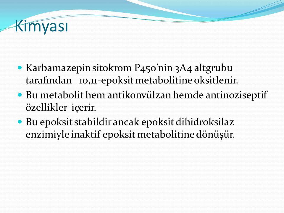 Kimyası Karbamazepin sitokrom P450'nin 3A4 altgrubu tarafından 10,11-epoksit metabolitine oksitlenir. Bu metabolit hem antikonvülzan hemde antinozisep
