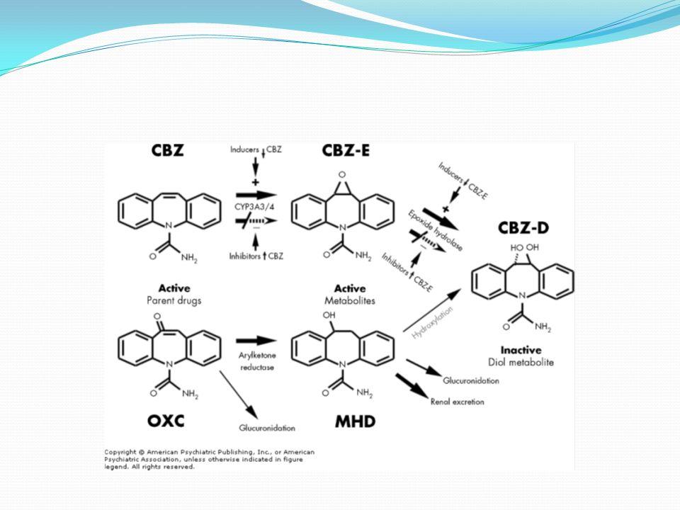 Antinoziseptif etkileri B tipi GABA veya baklofen benzeri reseptörlere olan etkisi ile ilişkilendirilmektedir.