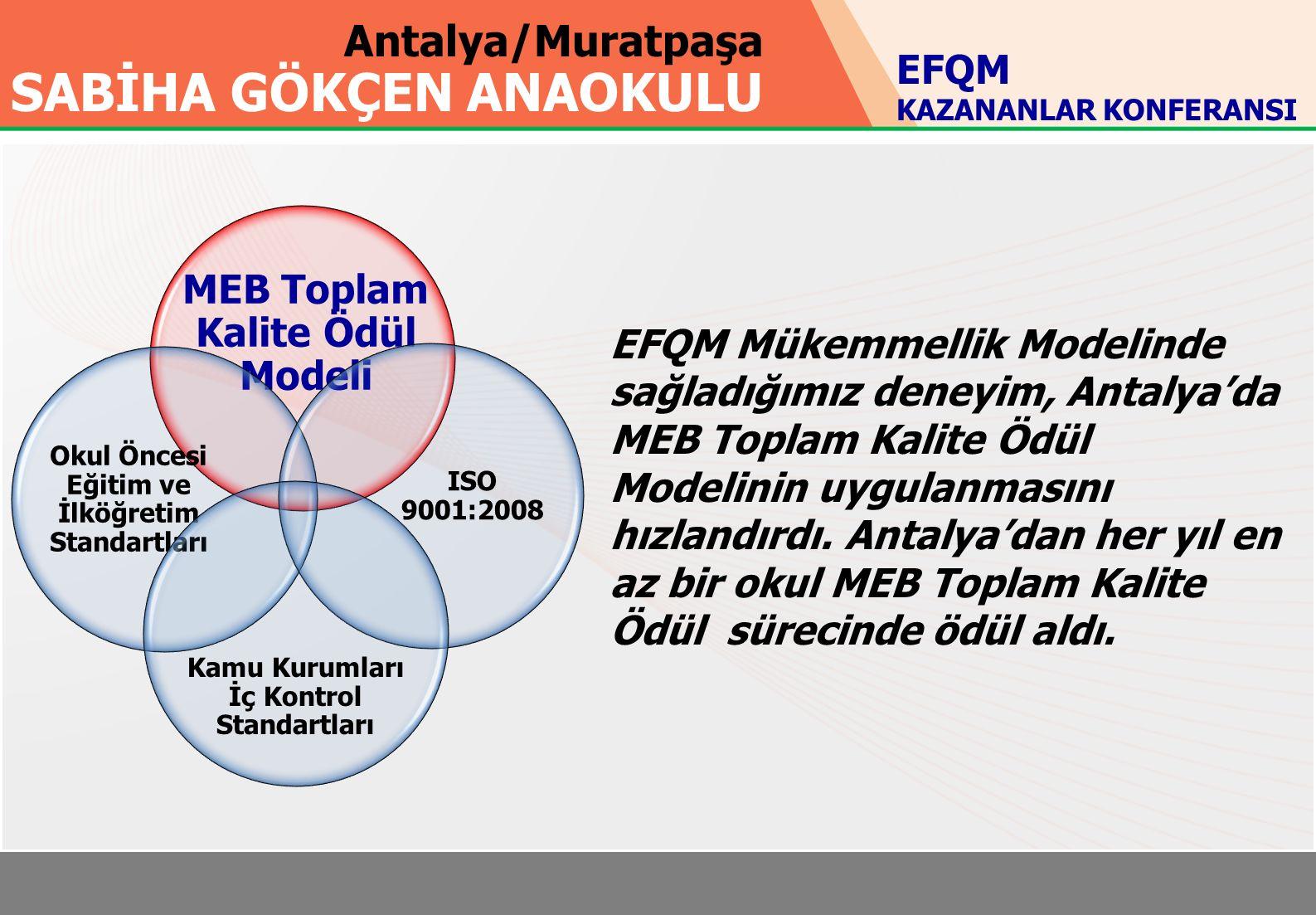 Antalya/Muratpaşa SABİHA GÖKÇEN ANAOKULU EFQM Mükemmellik Modelinde sağladığımız deneyim, Antalya'da MEB Toplam Kalite Ödül Modelinin uygulanmasını hızlandırdı.