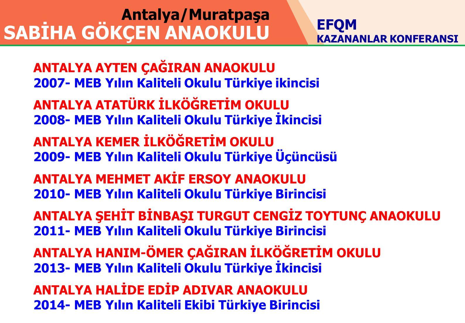 Antalya/Muratpaşa SABİHA GÖKÇEN ANAOKULU ANTALYA AYTEN ÇAĞIRAN ANAOKULU 2007- MEB Yılın Kaliteli Okulu Türkiye ikincisi ANTALYA ATATÜRK İLKÖĞRETİM OKULU 2008- MEB Yılın Kaliteli Okulu Türkiye İkincisi ANTALYA KEMER İLKÖĞRETİM OKULU 2009- MEB Yılın Kaliteli Okulu Türkiye Üçüncüsü ANTALYA MEHMET AKİF ERSOY ANAOKULU 2010- MEB Yılın Kaliteli Okulu Türkiye Birincisi ANTALYA ŞEHİT BİNBAŞI TURGUT CENGİZ TOYTUNÇ ANAOKULU 2011- MEB Yılın Kaliteli Okulu Türkiye Birincisi ANTALYA HANIM-ÖMER ÇAĞIRAN İLKÖĞRETİM OKULU 2013- MEB Yılın Kaliteli Okulu Türkiye İkincisi ANTALYA HALİDE EDİP ADIVAR ANAOKULU 2014- MEB Yılın Kaliteli Ekibi Türkiye Birincisi EFQM KAZANANLAR KONFERANSI