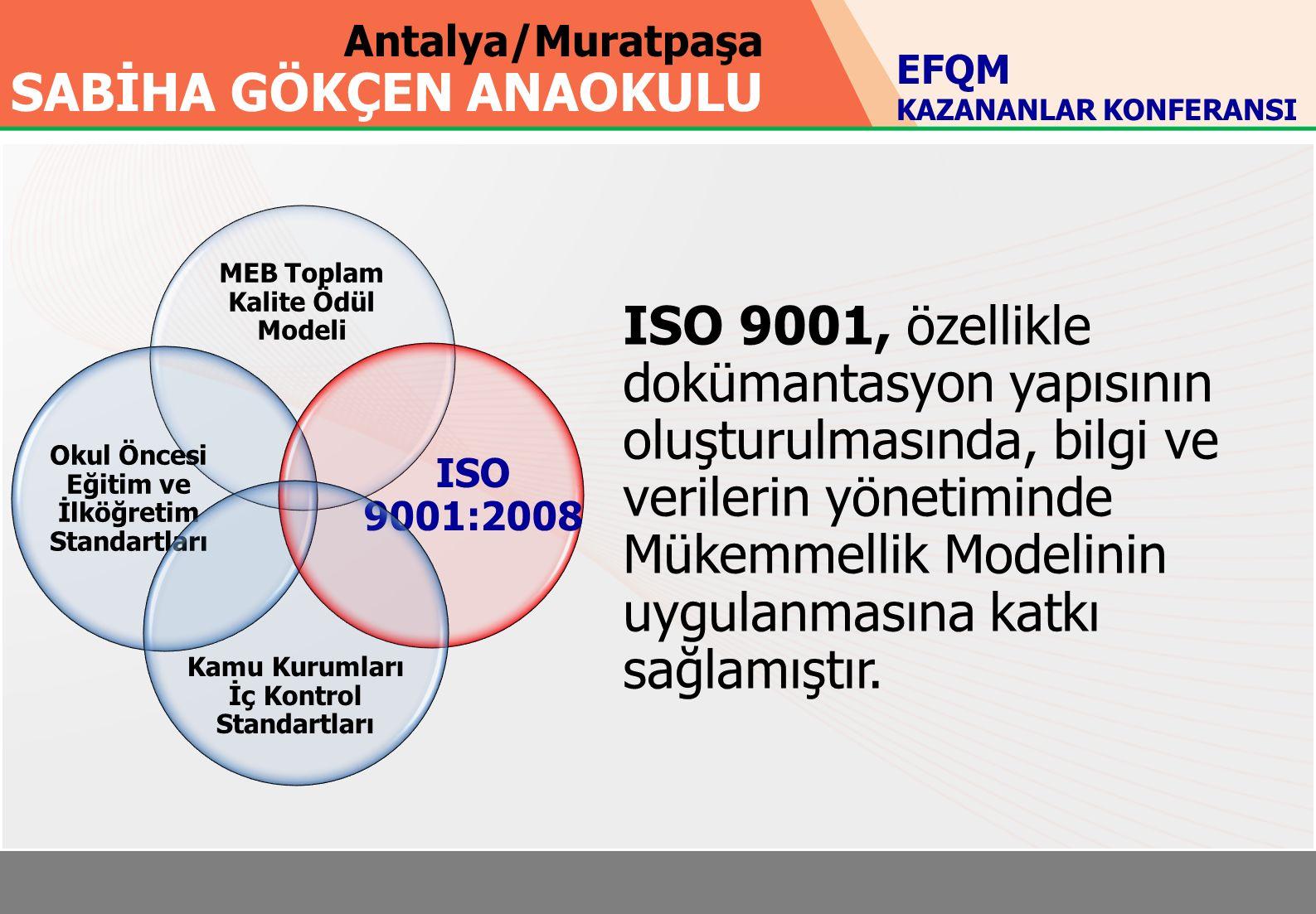 Antalya/Muratpaşa SABİHA GÖKÇEN ANAOKULU MEB Toplam Kalite Ödül Modeli Okul Öncesi Eğitim ve İlköğretim Standartları ISO 9001:2008 Kamu Kurumları İç Kontrol Standartları EFQM KAZANANLAR KONFERANSI ISO 9001, özellikle dokümantasyon yapısının oluşturulmasında, bilgi ve verilerin yönetiminde Mükemmellik Modelinin uygulanmasına katkı sağlamıştır.
