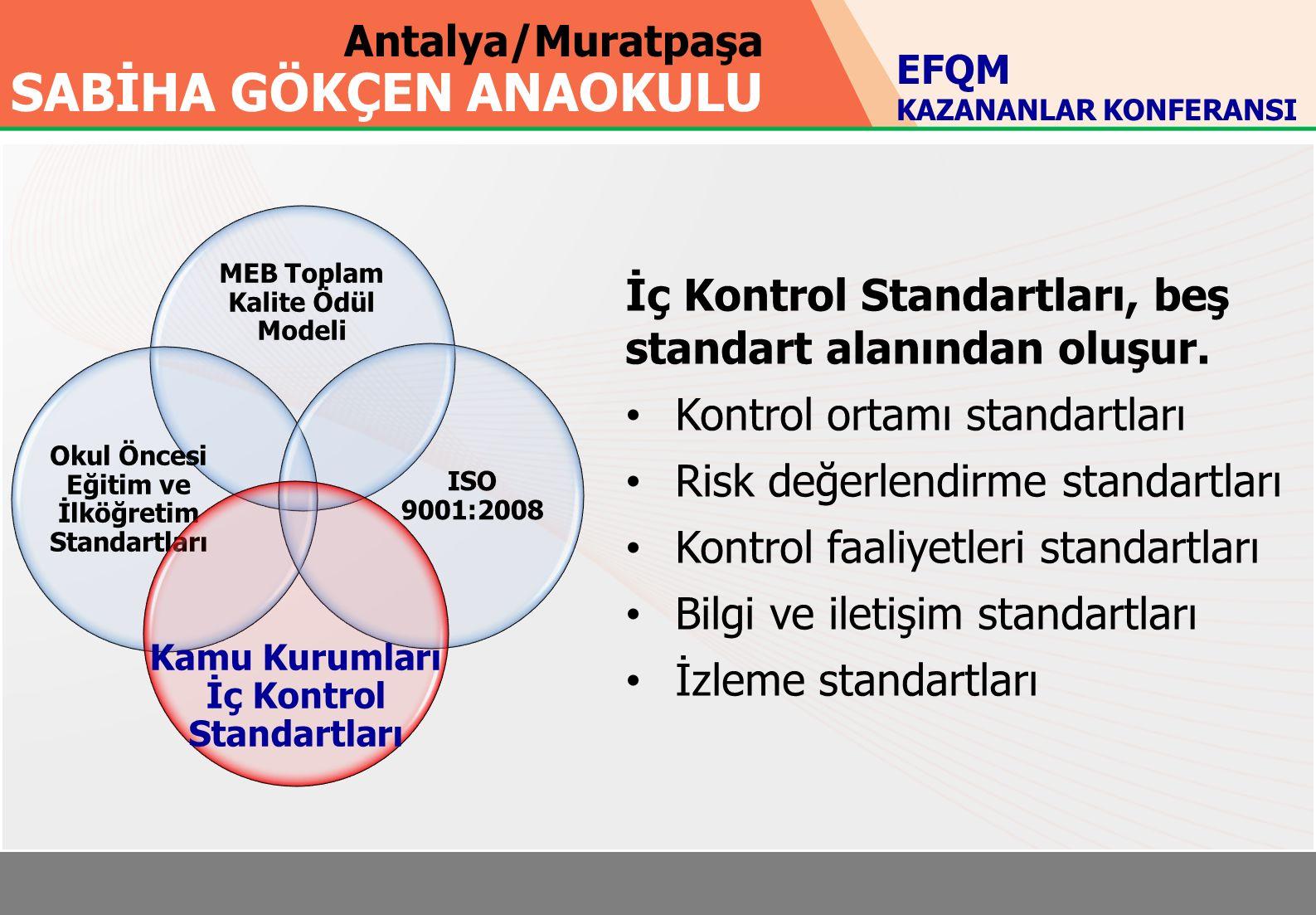 Antalya/Muratpaşa SABİHA GÖKÇEN ANAOKULU MEB Toplam Kalite Ödül Modeli Okul Öncesi Eğitim ve İlköğretim Standartları ISO 9001:2008 Kamu Kurumları İç Kontrol Standartları İç Kontrol Standartları, beş standart alanından oluşur.