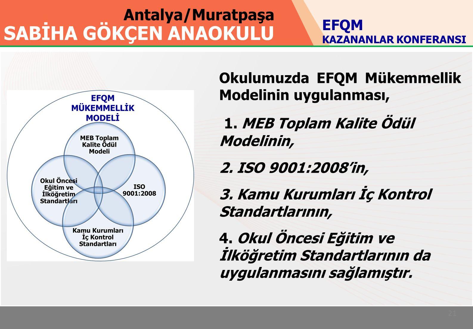 Antalya/Muratpaşa SABİHA GÖKÇEN ANAOKULU 21 Okulumuzda EFQM Mükemmellik Modelinin uygulanması, 1.