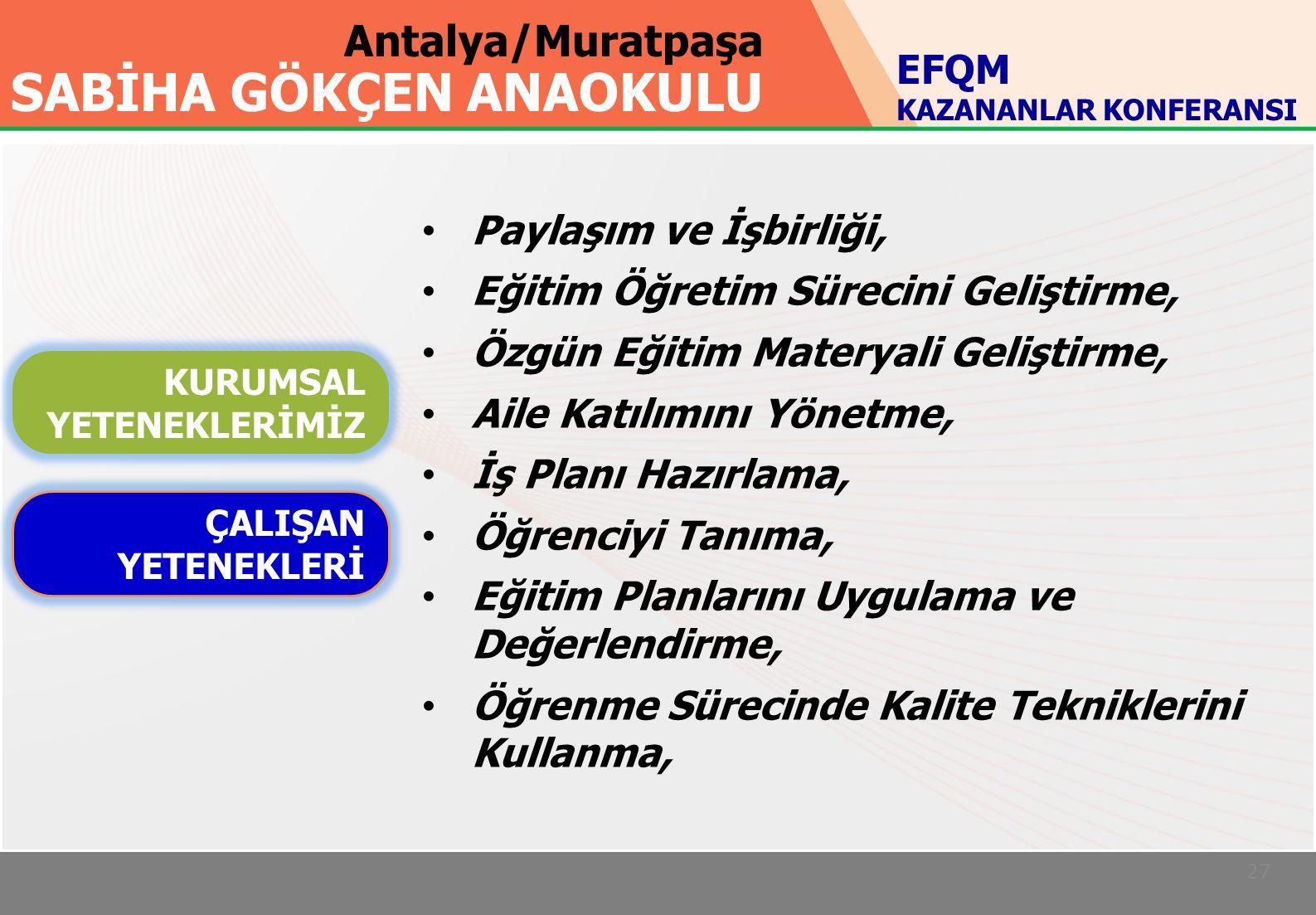 Antalya/Muratpaşa SABİHA GÖKÇEN ANAOKULU 27 KURUMSAL YETENEKLERİMİZ ÇALIŞAN YETENEKLERİ EFQM KAZANANLAR KONFERANSI Paylaşım ve İşbirliği, Eğitim Öğretim Sürecini Geliştirme, Özgün Eğitim Materyali Geliştirme, Aile Katılımını Yönetme, İş Planı Hazırlama, Öğrenciyi Tanıma, Eğitim Planlarını Uygulama ve Değerlendirme, Öğrenme Sürecinde Kalite Tekniklerini Kullanma,