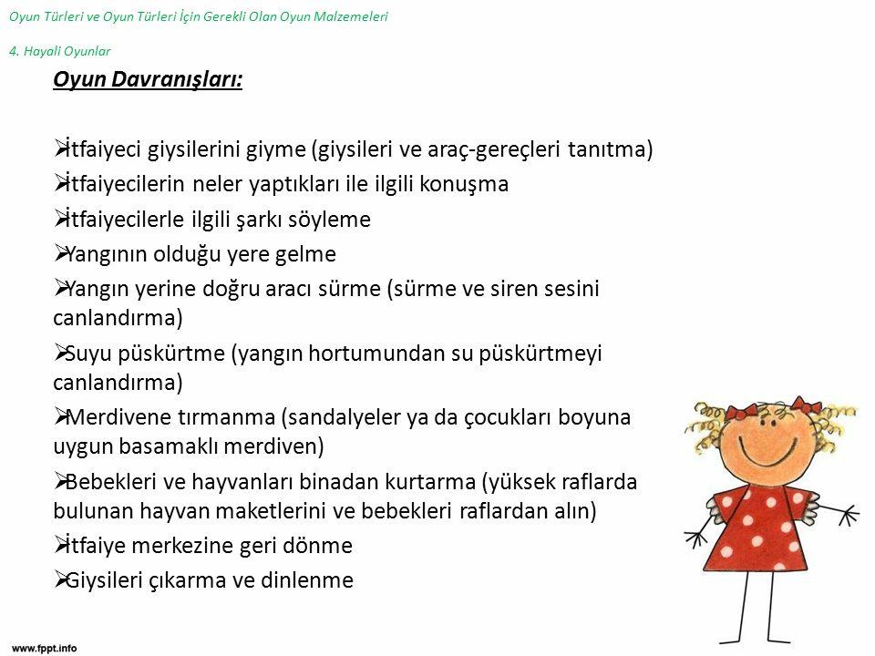 Oyun Davranışları:  İtfaiyeci giysilerini giyme (giysileri ve araç-gereçleri tanıtma)  İtfaiyecilerin neler yaptıkları ile ilgili konuşma  İtfaiyecilerle ilgili şarkı söyleme  Yangının olduğu yere gelme  Yangın yerine doğru aracı sürme (sürme ve siren sesini canlandırma)  Suyu püskürtme (yangın hortumundan su püskürtmeyi canlandırma)  Merdivene tırmanma (sandalyeler ya da çocukları boyuna uygun basamaklı merdiven)  Bebekleri ve hayvanları binadan kurtarma (yüksek raflarda bulunan hayvan maketlerini ve bebekleri raflardan alın)  İtfaiye merkezine geri dönme  Giysileri çıkarma ve dinlenme Oyun Türleri ve Oyun Türleri İçin Gerekli Olan Oyun Malzemeleri 4.