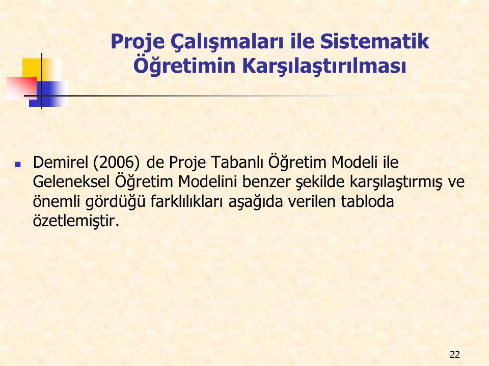 Proje Çalışmaları ile Sistematik Öğretimin Karşılaştırılması Demirel (2006) de Proje Tabanlı Öğretim Modeli ile Geleneksel Öğretim Modelini benzer şekilde karşılaştırmış ve önemli gördüğü farklılıkları aşağıda verilen tabloda özetlemiştir.