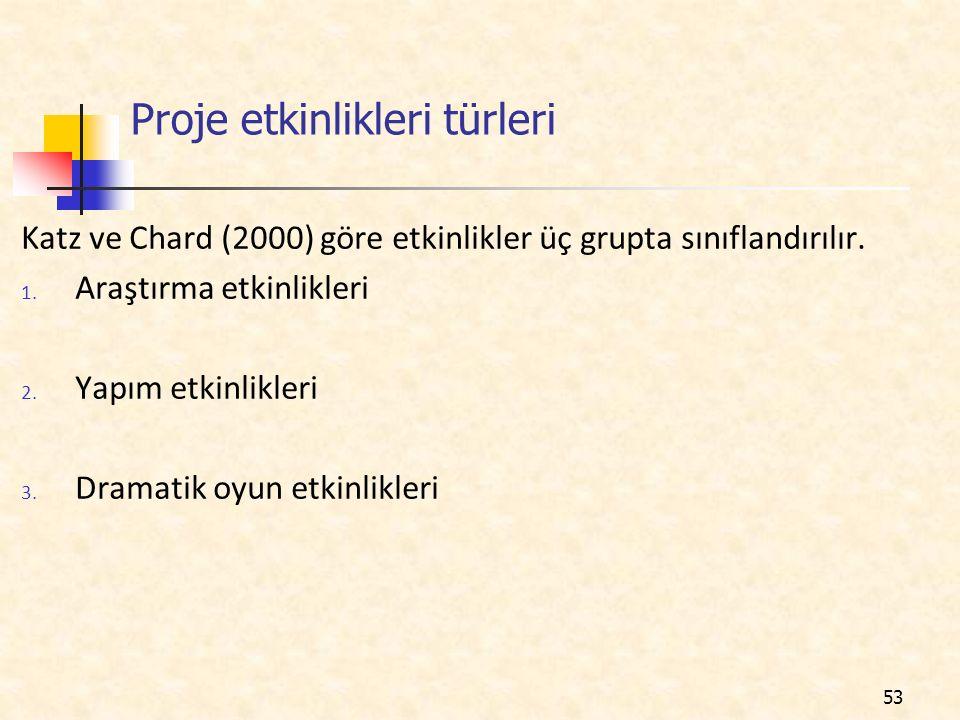 Proje etkinlikleri türleri Katz ve Chard (2000) göre etkinlikler üç grupta sınıflandırılır. 1. Araştırma etkinlikleri 2. Yapım etkinlikleri 3. Dramati
