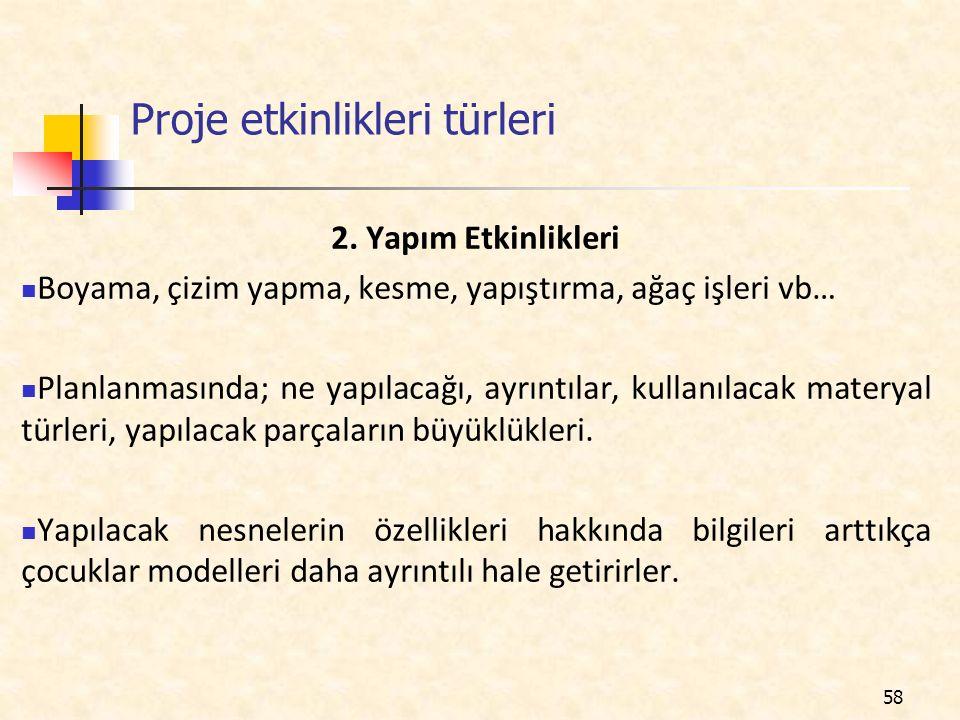 Proje etkinlikleri türleri 2.