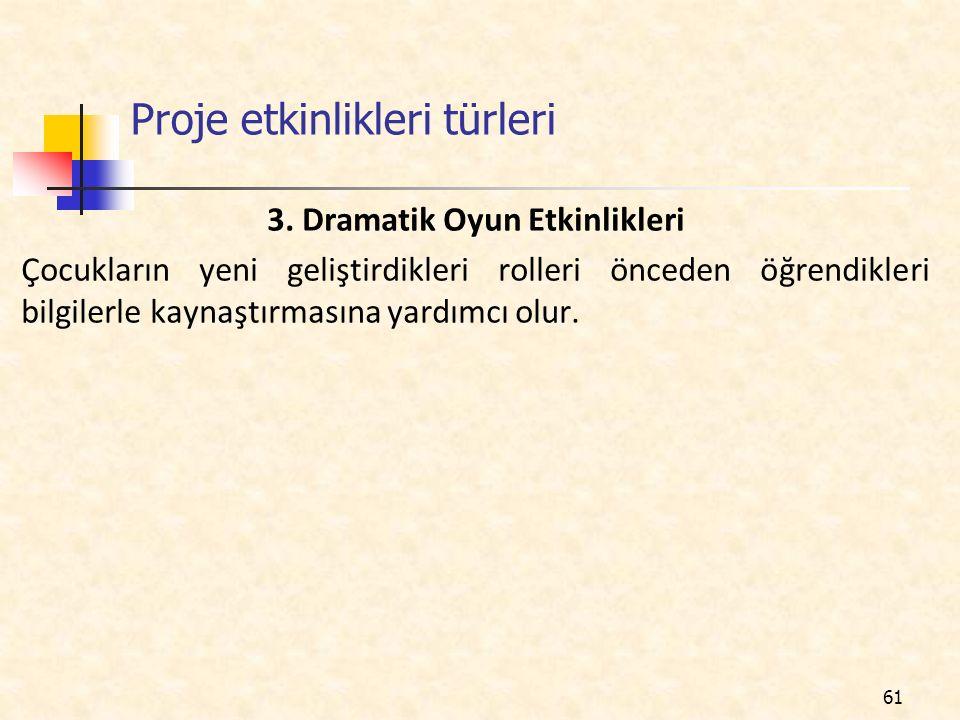 Proje etkinlikleri türleri 3.