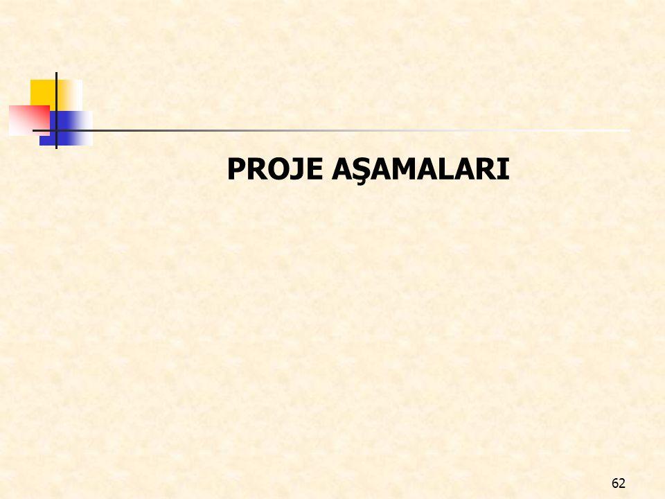 PROJE AŞAMALARI 62