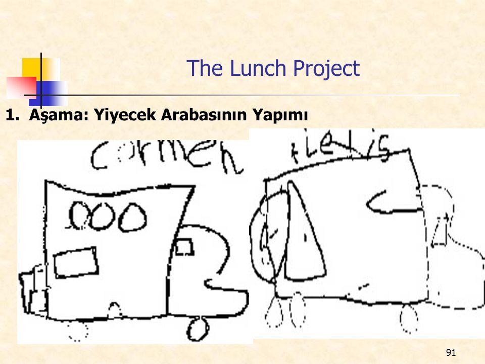 91 The Lunch Project 1.Aşama: Yiyecek Arabasının Yapımı