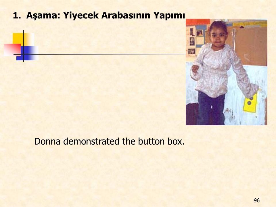 96 1.Aşama: Yiyecek Arabasının Yapımı Donna demonstrated the button box.