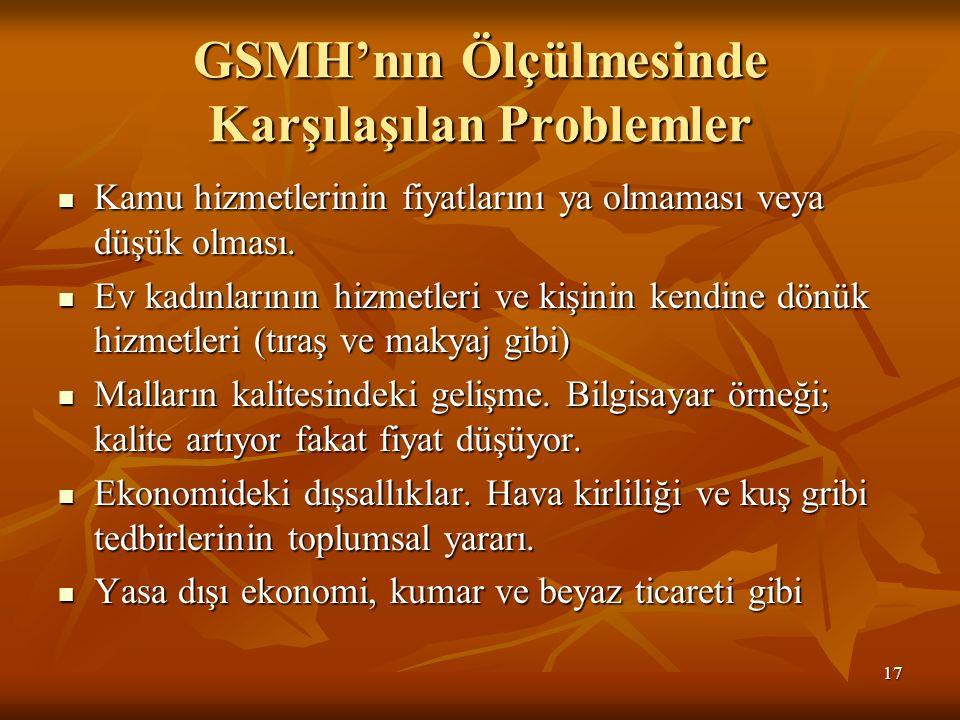17 GSMH'nın Ölçülmesinde Karşılaşılan Problemler Kamu hizmetlerinin fiyatlarını ya olmaması veya düşük olması.
