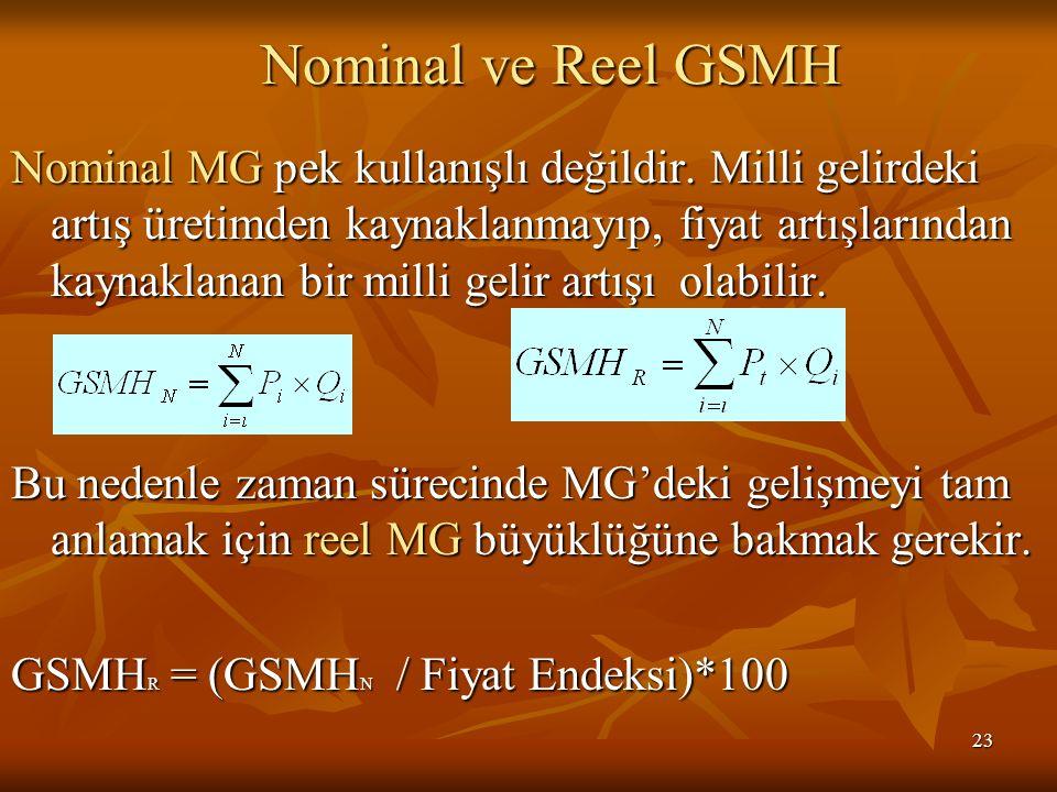 23 Nominal ve Reel GSMH Nominal MG pek kullanışlı değildir.