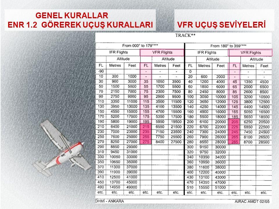 GENEL KURALLAR ENR 1.2 GÖREREK UÇUŞ KURALLARI 2.1.1 IFR veya VFR uçuş planları,ICAO DOC 4444, EK 2' de yer alan tüm madde bilgilerini kapsayacak, sadece Hakiki Hava sürati olarak hız Knot (N) olarak doldurulacaktır.