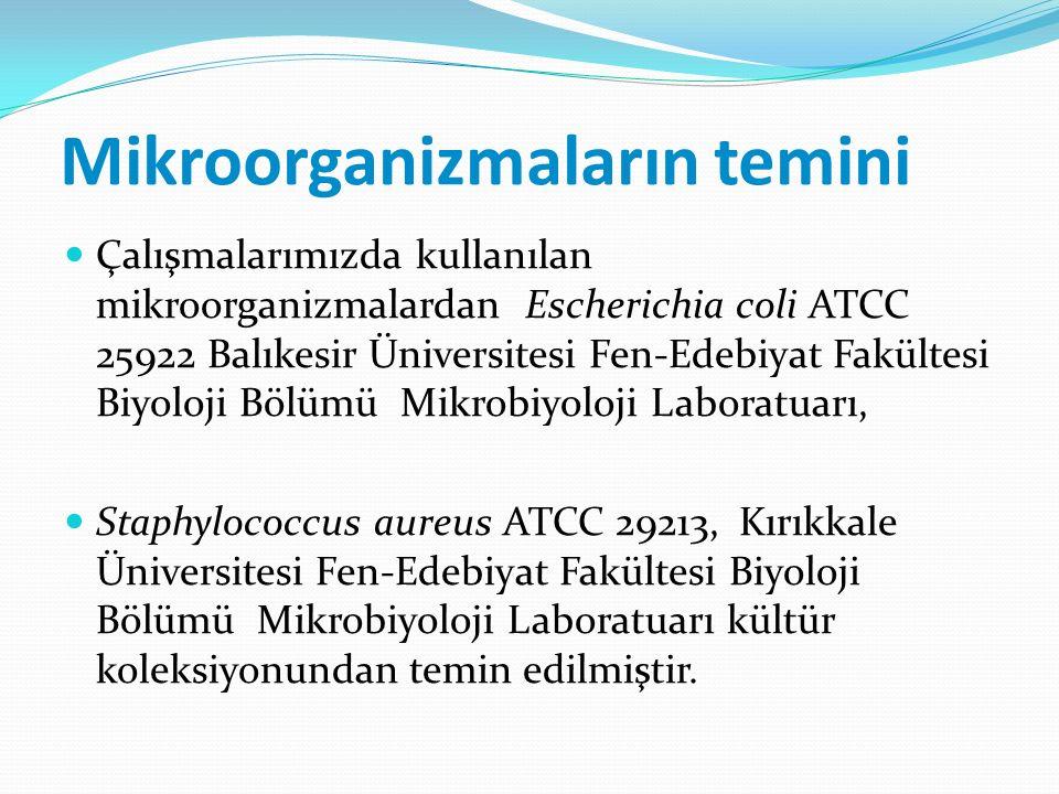 Mikroorganizmaların temini Çalışmalarımızda kullanılan mikroorganizmalardan Escherichia coli ATCC 25922 Balıkesir Üniversitesi Fen-Edebiyat Fakültesi Biyoloji Bölümü Mikrobiyoloji Laboratuarı, Staphylococcus aureus ATCC 29213, Kırıkkale Üniversitesi Fen-Edebiyat Fakültesi Biyoloji Bölümü Mikrobiyoloji Laboratuarı kültür koleksiyonundan temin edilmiştir.