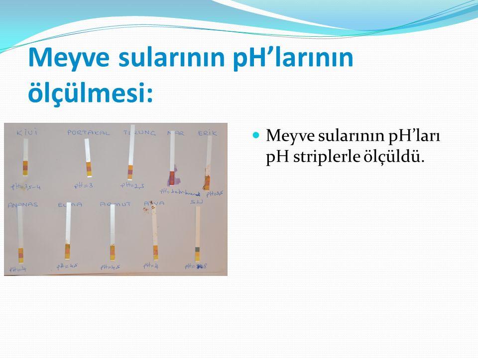 Meyve sularının pH'larının ölçülmesi: Meyve sularının pH'ları pH striplerle ölçüldü.