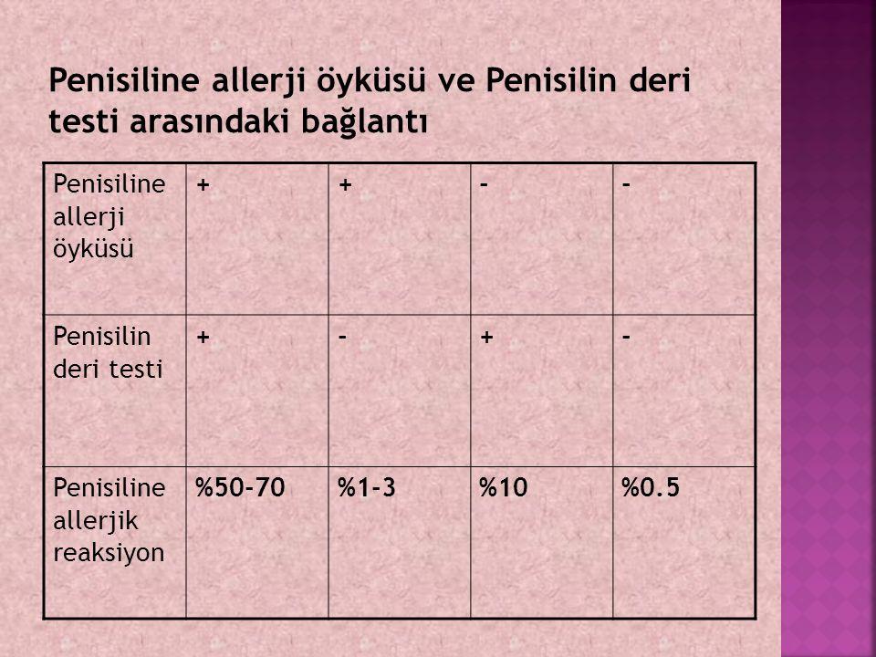 Penisiline allerji öyküsü ++-- Penisilin deri testi +-+- Penisiline allerjik reaksiyon %50-70%1-3%10%0.5