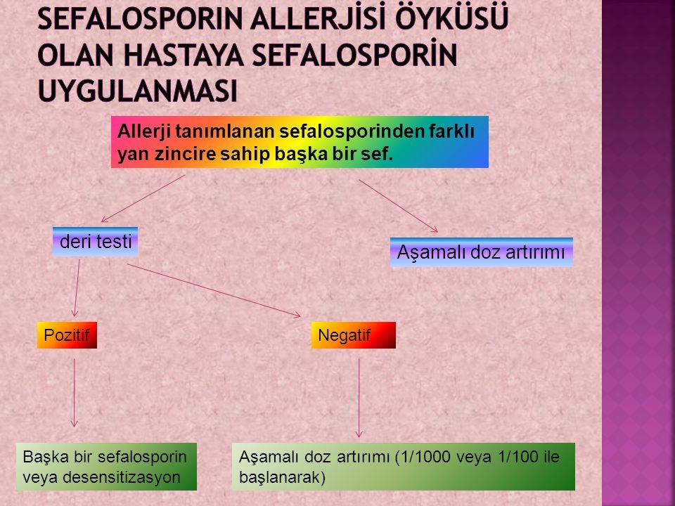 Allerji tanımlanan sefalosporinden farklı yan zincire sahip başka bir sef. Negatif Başka bir sefalosporin veya desensitizasyon Pozitif Aşamalı doz art