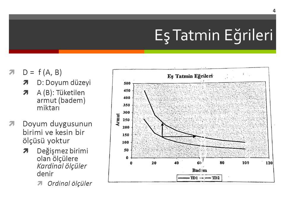 Eş Tatmin Eğrileri  D = f (A, B)  D: Doyum düzeyi  A (B): Tüketilen armut (badem) miktarı  Doyum duygusunun birimi ve kesin bir ölçüsü yoktur  Değişmez birimi olan ölçülere Kardinal ölçüler denir  Ordinal ölçüler 4