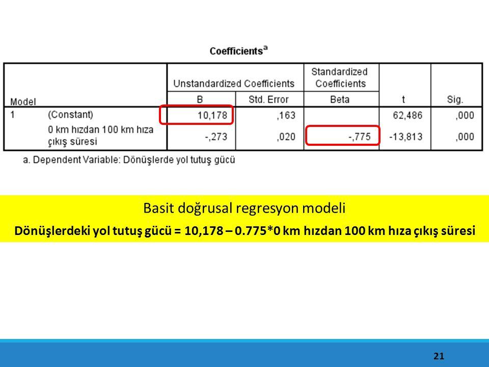 21 Basit doğrusal regresyon modeli Dönüşlerdeki yol tutuş gücü = 10,178 – 0.775*0 km hızdan 100 km hıza çıkış süresi
