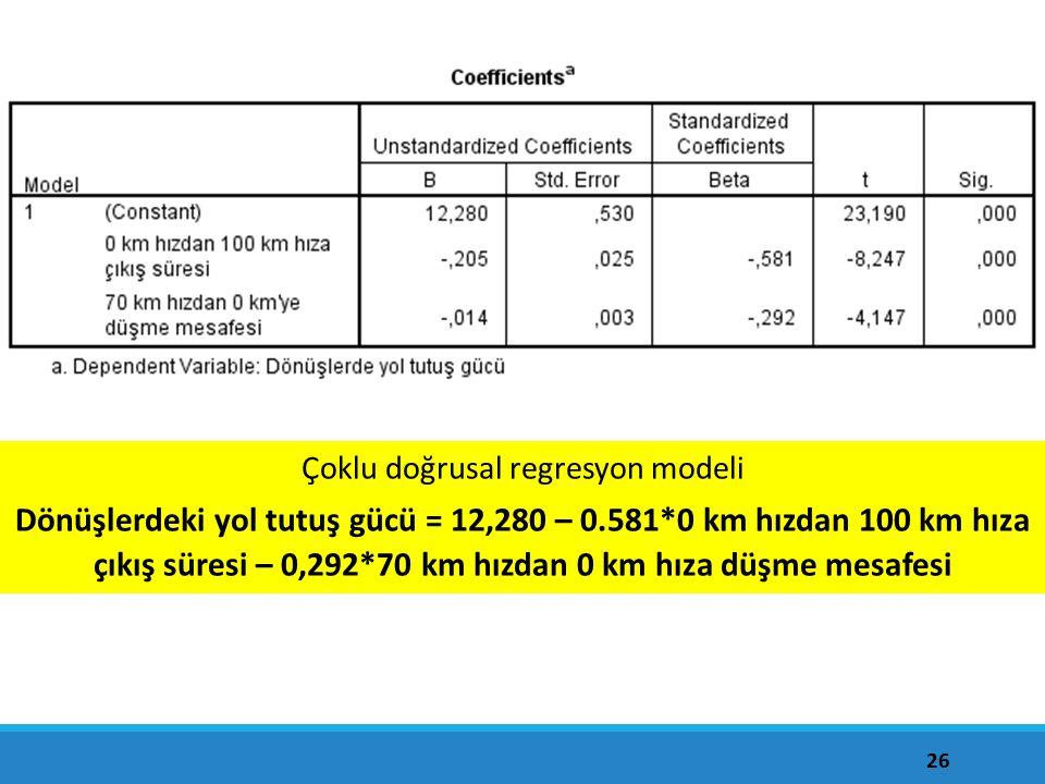 26 Çoklu doğrusal regresyon modeli Dönüşlerdeki yol tutuş gücü = 12,280 – 0.581*0 km hızdan 100 km hıza çıkış süresi – 0,292*70 km hızdan 0 km hıza dü