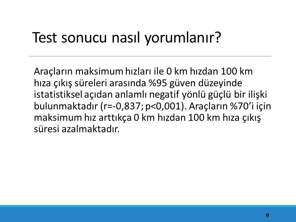 Test sonucu nasıl yorumlanır? Araçların maksimum hızları ile 0 km hızdan 100 km hıza çıkış süreleri arasında %95 güven düzeyinde istatistiksel açıdan