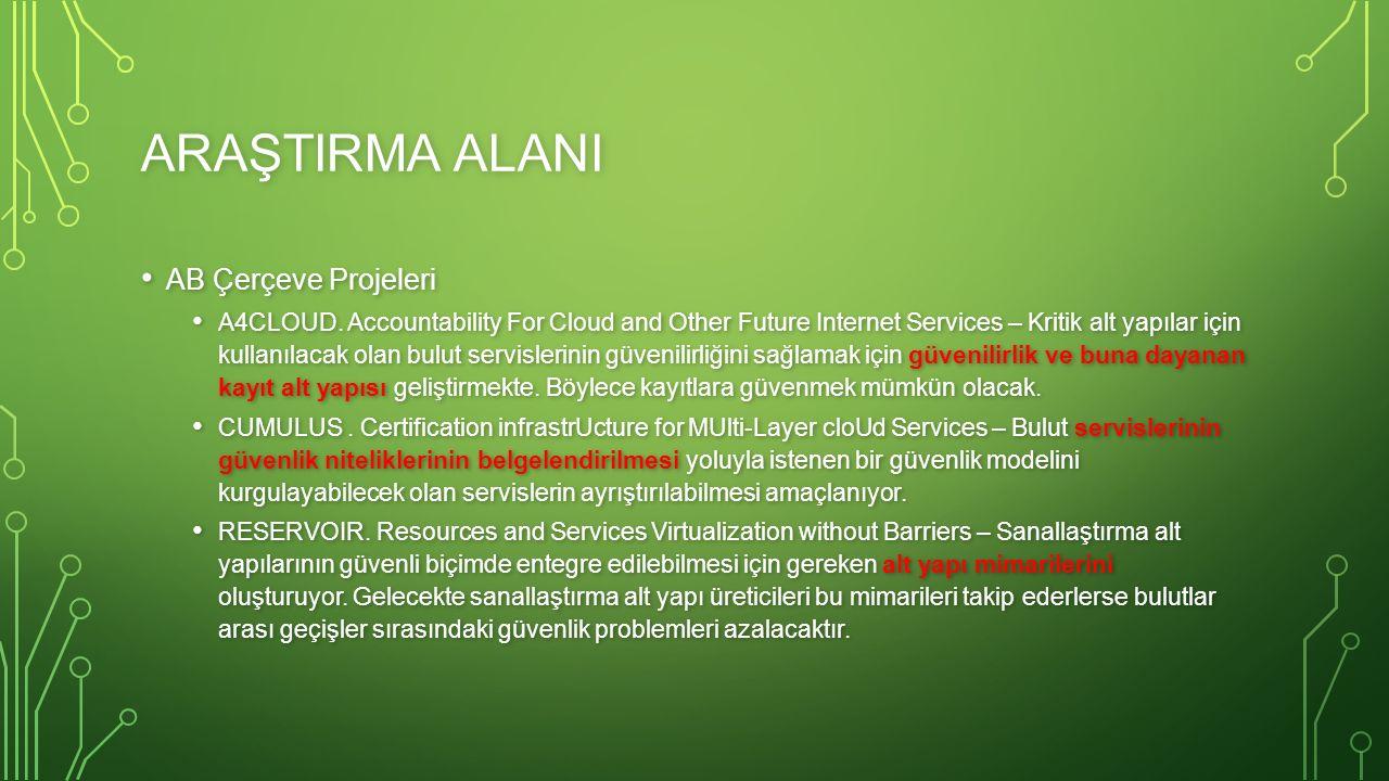 ARAŞTIRMA ALANI AB Çerçeve Projeleri AB Çerçeve Projeleri A4CLOUD.