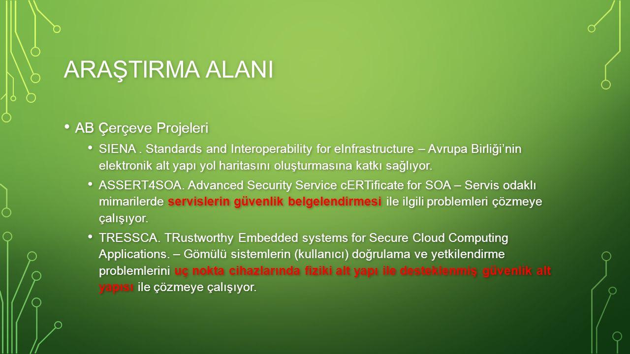 ARAŞTIRMA ALANI AB Çerçeve Projeleri AB Çerçeve Projeleri SIENA.