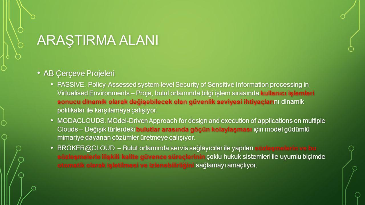 ARAŞTIRMA ALANI AB Çerçeve Projeleri AB Çerçeve Projeleri PASSIVE.