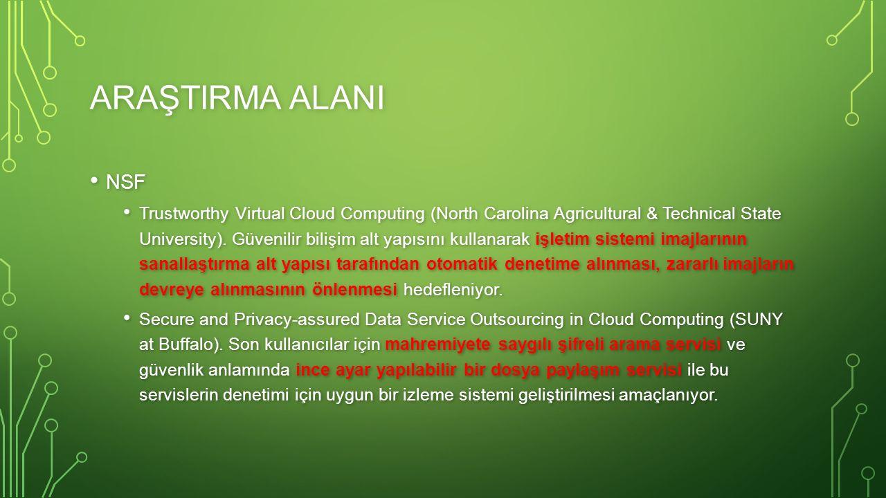 ARAŞTIRMA ALANI NSF NSF Trustworthy Virtual Cloud Computing (North Carolina Agricultural & Technical State University). Güvenilir bilişim alt yapısını