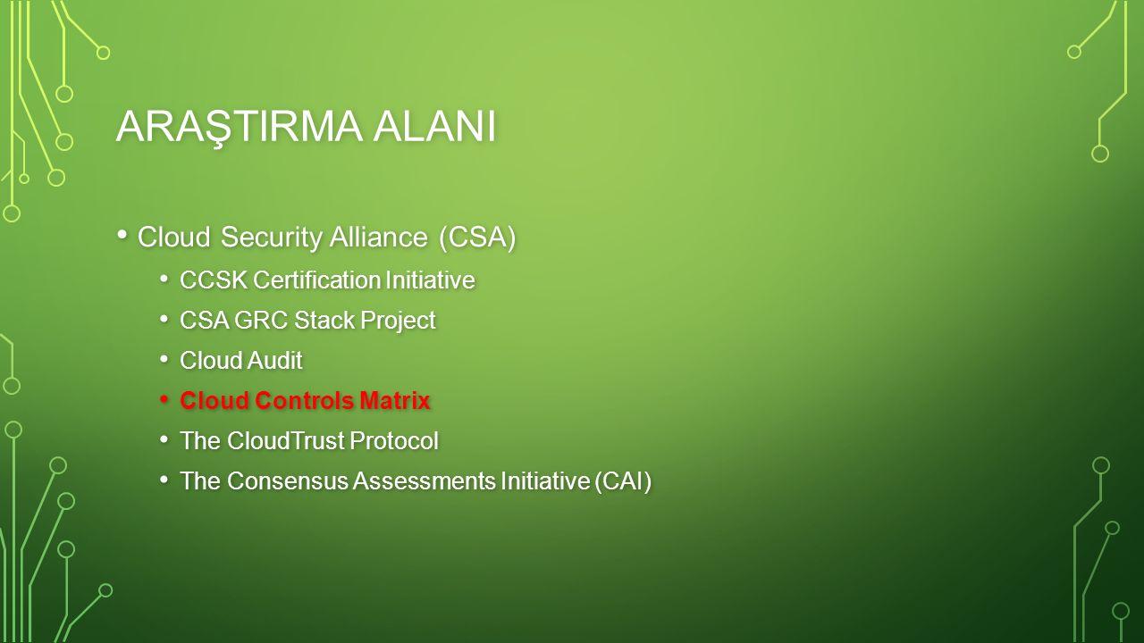 ARAŞTIRMA ALANI Cloud Security Alliance (CSA) Cloud Security Alliance (CSA) CCSK Certification Initiative CCSK Certification Initiative CSA GRC Stack